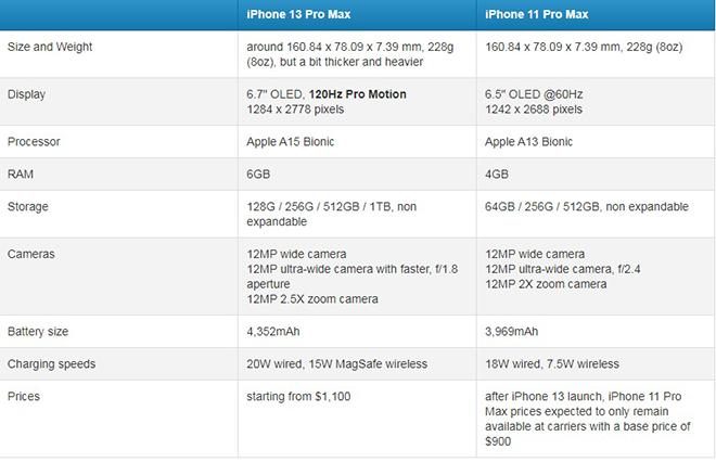 iPhone_11_Pro_Max_5