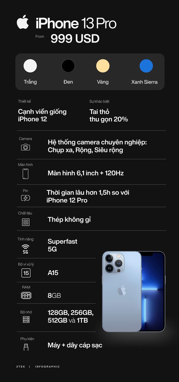 screen_iphone13_6_1